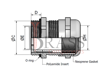 ip68 cable glands 1